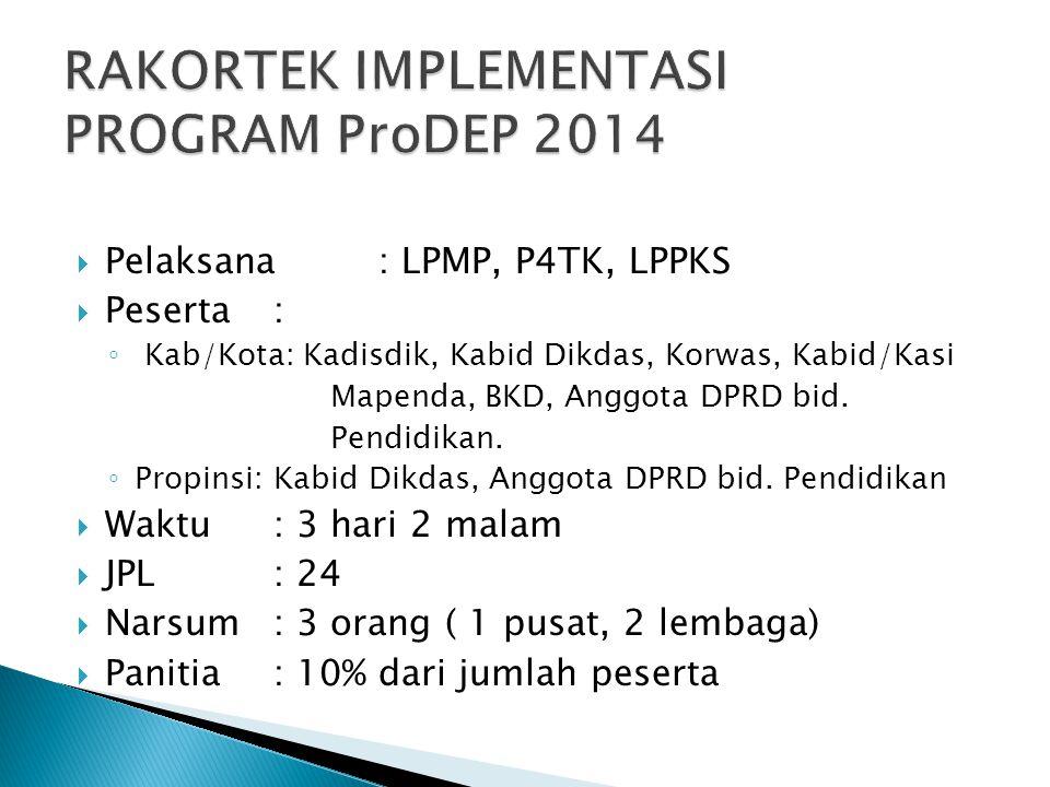  Pelaksana: LPMP, P4TK, LPPKS  Peserta: ◦ Kab/Kota: Kadisdik, Kabid Dikdas, Korwas, Kabid/Kasi Mapenda, BKD, Anggota DPRD bid.