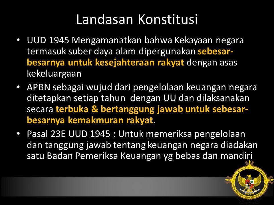 Landasan Konstitusi UUD 1945 Mengamanatkan bahwa Kekayaan negara termasuk suber daya alam dipergunakan sebesar- besarnya untuk kesejahteraan rakyat de