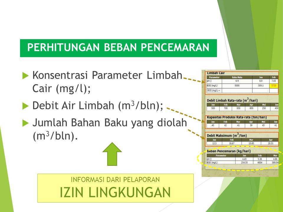 Konsentrasi Parameter Limbah Cair (mg/l);  Debit Air Limbah (m 3 /bln);  Jumlah Bahan Baku yang diolah (m 3 /bln). PERHITUNGAN BEBAN PENCEMARAN IN