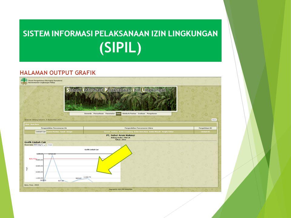HALAMAN OUTPUT GRAFIK SISTEM INFORMASI PELAKSANAAN IZIN LINGKUNGAN (SIPIL)