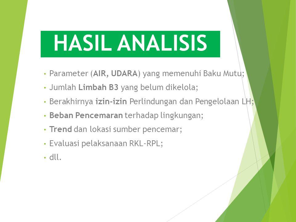 HASIL ANALISIS Parameter (AIR, UDARA) yang memenuhi Baku Mutu; Jumlah Limbah B3 yang belum dikelola; Berakhirnya izin-izin Perlindungan dan Pengelolaa