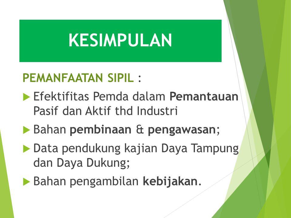 PEMANFAATAN SIPIL :  Efektifitas Pemda dalam Pemantauan Pasif dan Aktif thd Industri  Bahan pembinaan & pengawasan;  Data pendukung kajian Daya Tam