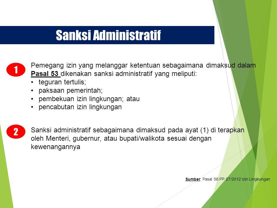 Sanksi Administratif Pemegang izin yang melanggar ketentuan sebagaimana dimaksud dalam Pasal 53 dikenakan sanksi administratif yang meliputi: teguran