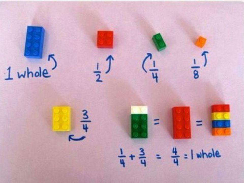 Jawab : Nilai rata-rata : 7, 8, 8, 8, 9, 6, 6, 7, 8, 7 x 1, x 2, x 3, x 4, x 5, x 6, x 7, x 8, x 9, x 10 n = 10 n x...xxx x n321   Modus = 8 SOAL