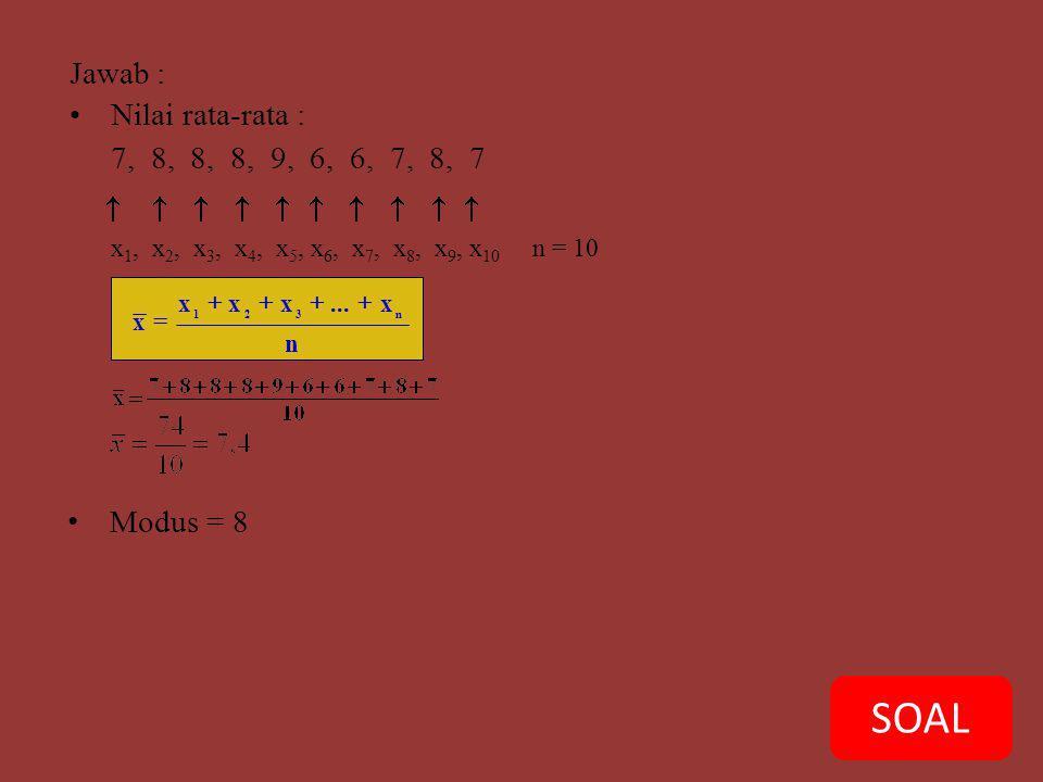 Jawab : Umurfrekuensi (f i )Titik tengah (x i )f i.