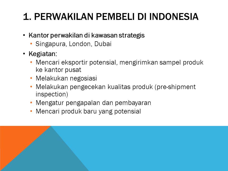 1. PERWAKILAN PEMBELI DI INDONESIA Kantor perwakilan di kawasan strategis Singapura, London, Dubai Kegiatan: Mencari eksportir potensial, mengirimkan