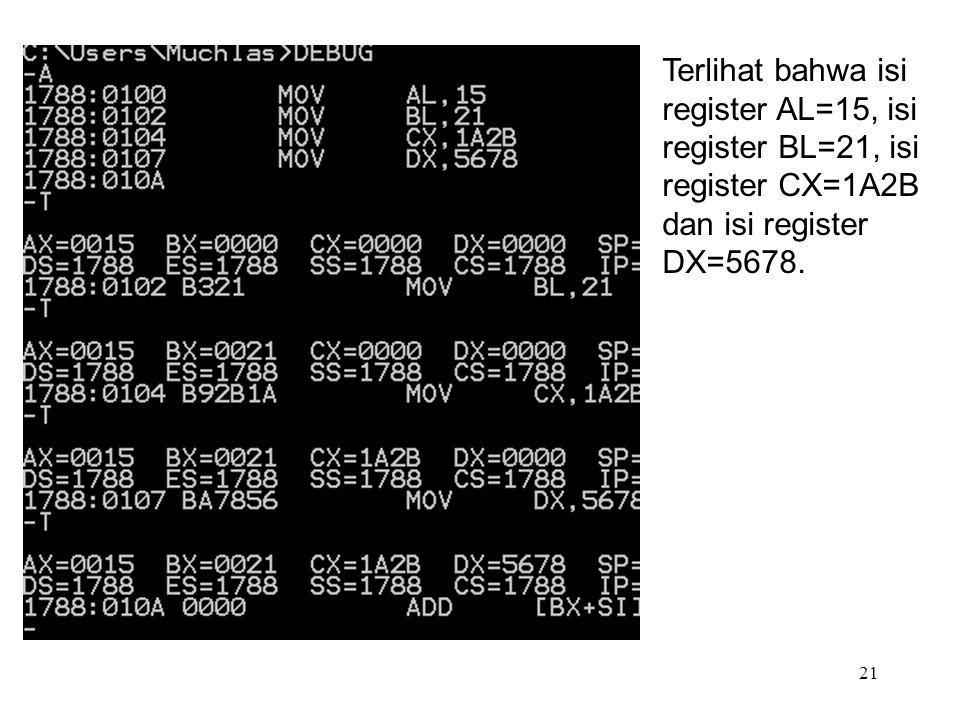 21 Terlihat bahwa isi register AL=15, isi register BL=21, isi register CX=1A2B dan isi register DX=5678.