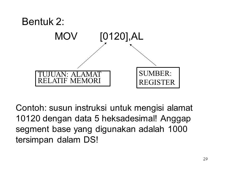 Bentuk 2: MOV [0120],AL SUMBER: REGISTER TUJUAN: ALAMAT RELATIF MEMORI Contoh: susun instruksi untuk mengisi alamat 10120 dengan data 5 heksadesimal!