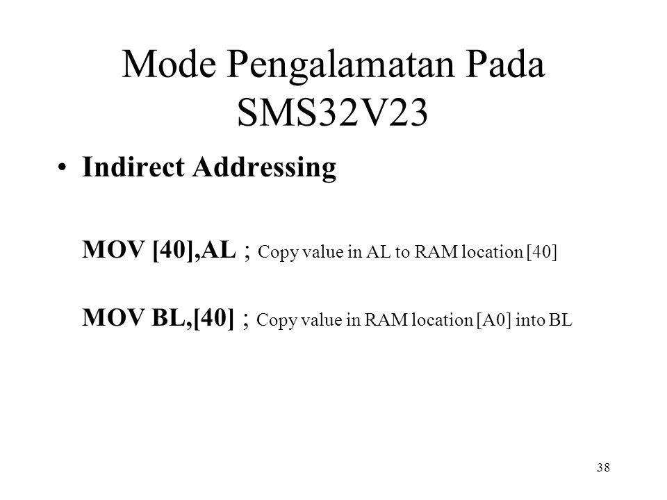 Mode Pengalamatan Pada SMS32V23 Indirect Addressing MOV [40],AL ; Copy value in AL to RAM location [40] MOV BL,[40] ; Copy value in RAM location [A0]