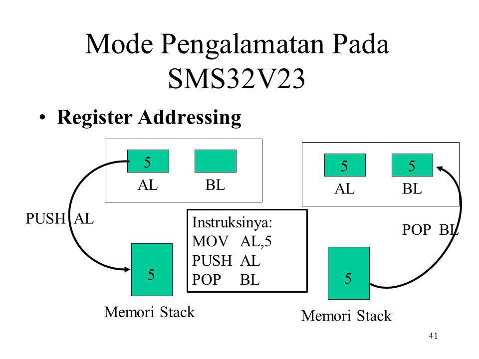 Mode Pengalamatan Pada SMS32V23 Register Addressing 41 5 ALBL 5 Memori Stack PUSH AL 5 ALBL 5 5 Memori Stack POP BL Instruksinya: MOVAL,5 PUSH AL POPB