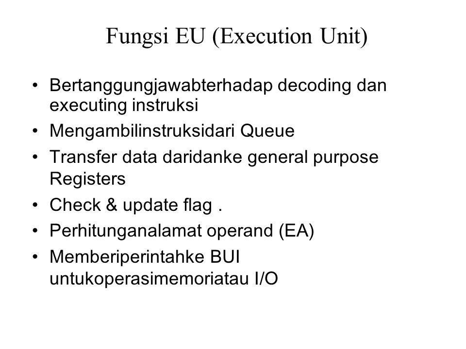 Fungsi EU (Execution Unit) Bertanggungjawabterhadap decoding dan executing instruksi Mengambilinstruksidari Queue Transfer data daridanke general purp