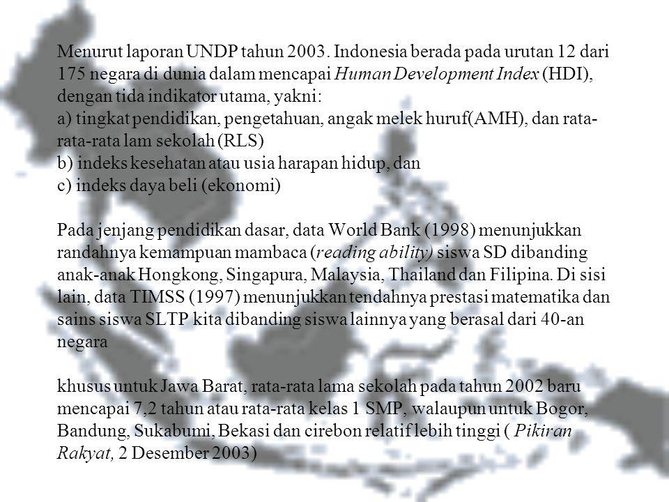 Menurut laporan UNDP tahun 2003. Indonesia berada pada urutan 12 dari 175 negara di dunia dalam mencapai Human Development Index (HDI), dengan tida in