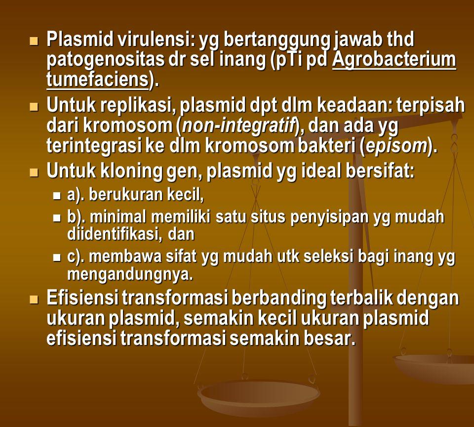 Plasmid virulensi: yg bertanggung jawab thd patogenositas dr sel inang (pTi pd Agrobacterium tumefaciens). Plasmid virulensi: yg bertanggung jawab thd
