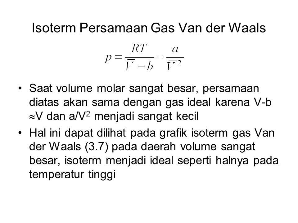 Isoterm Persamaan Gas Van der Waals Saat volume molar sangat besar, persamaan diatas akan sama dengan gas ideal karena V-b  V dan a/V 2 menjadi sanga