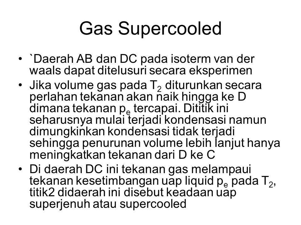 Gas Supercooled `Daerah AB dan DC pada isoterm van der waals dapat ditelusuri secara eksperimen Jika volume gas pada T 2 diturunkan secara perlahan te