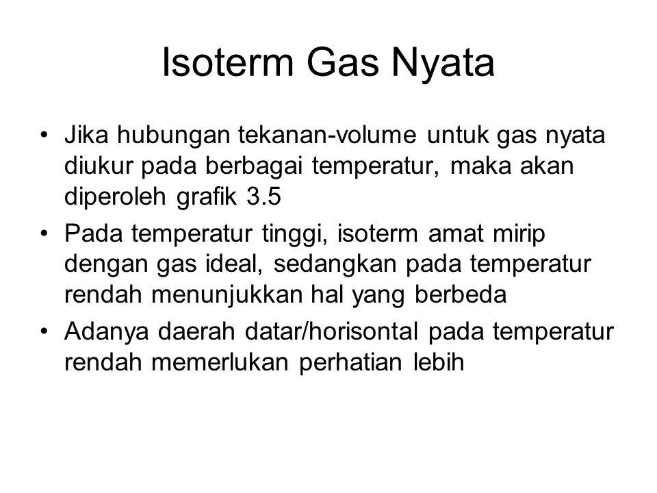 Jika hubungan tekanan-volume untuk gas nyata diukur pada berbagai temperatur, maka akan diperoleh grafik 3.5 Pada temperatur tinggi, isoterm amat miri
