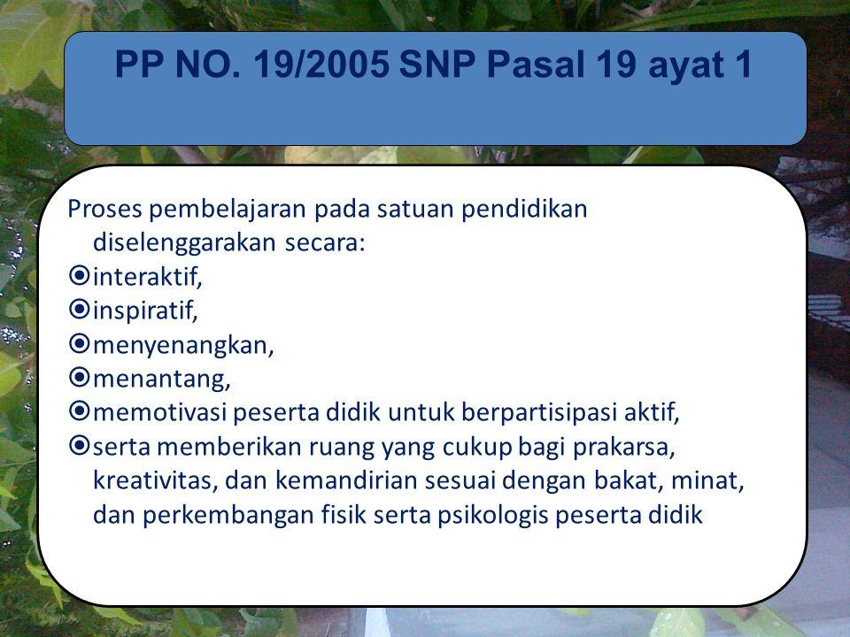 PP NO. 19/2005 SNP Pasal 19 ayat 1 Proses pembelajaran pada satuan pendidikan diselenggarakan secara:  interaktif,  inspiratif,  menyenangkan,  me