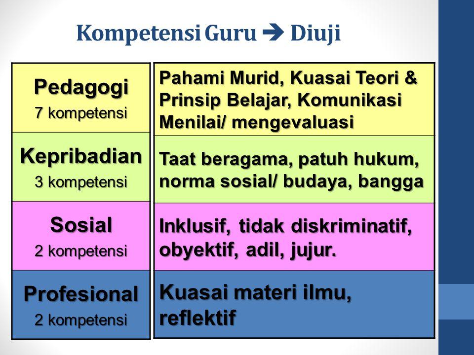 Kompetensi Guru  Diuji Pedagogi 7 kompetensi Kepribadian 3 kompetensi Sosial 2 kompetensi Profesional Pahami Murid, Kuasai Teori & Prinsip Belajar, K