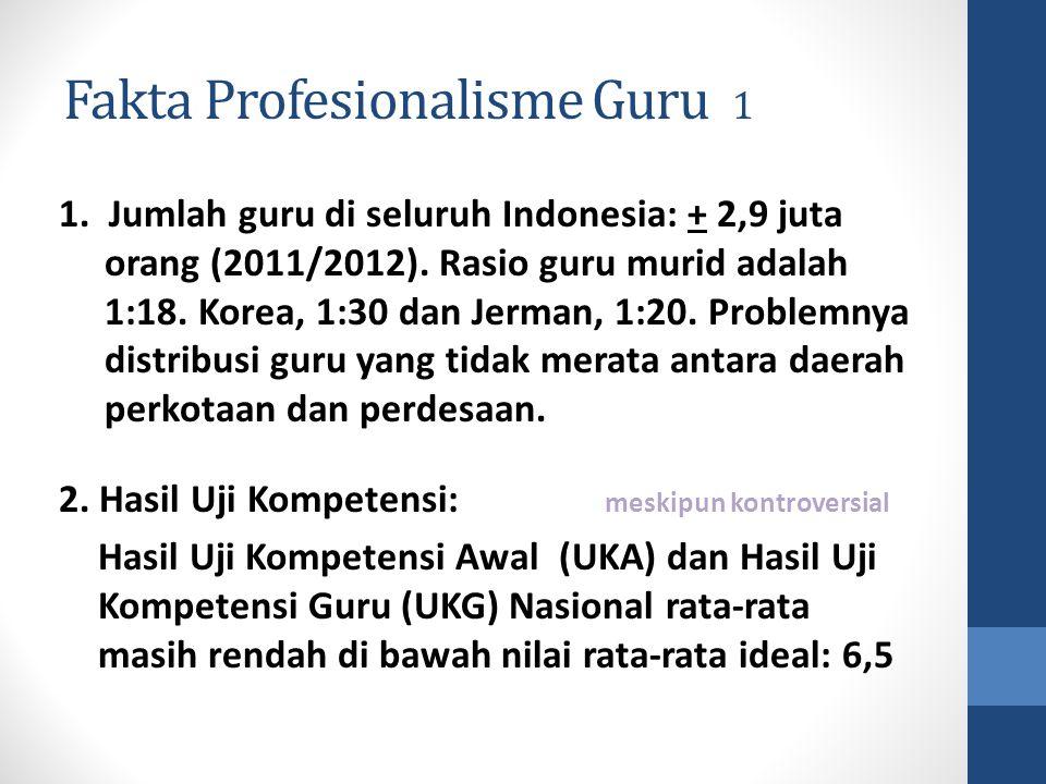 Fakta Profesionalisme Guru 1 1. Jumlah guru di seluruh Indonesia: + 2,9 juta orang (2011/2012). Rasio guru murid adalah 1:18. Korea, 1:30 dan Jerman,