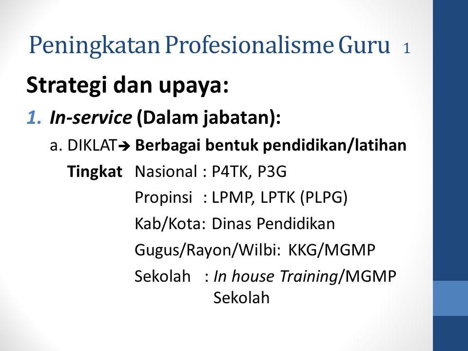 Peningkatan Profesionalisme Guru 1 Strategi dan upaya: 1.In-service (Dalam jabatan): a. DIKLAT  Berbagai bentuk pendidikan/latihan Tingkat Nasional :