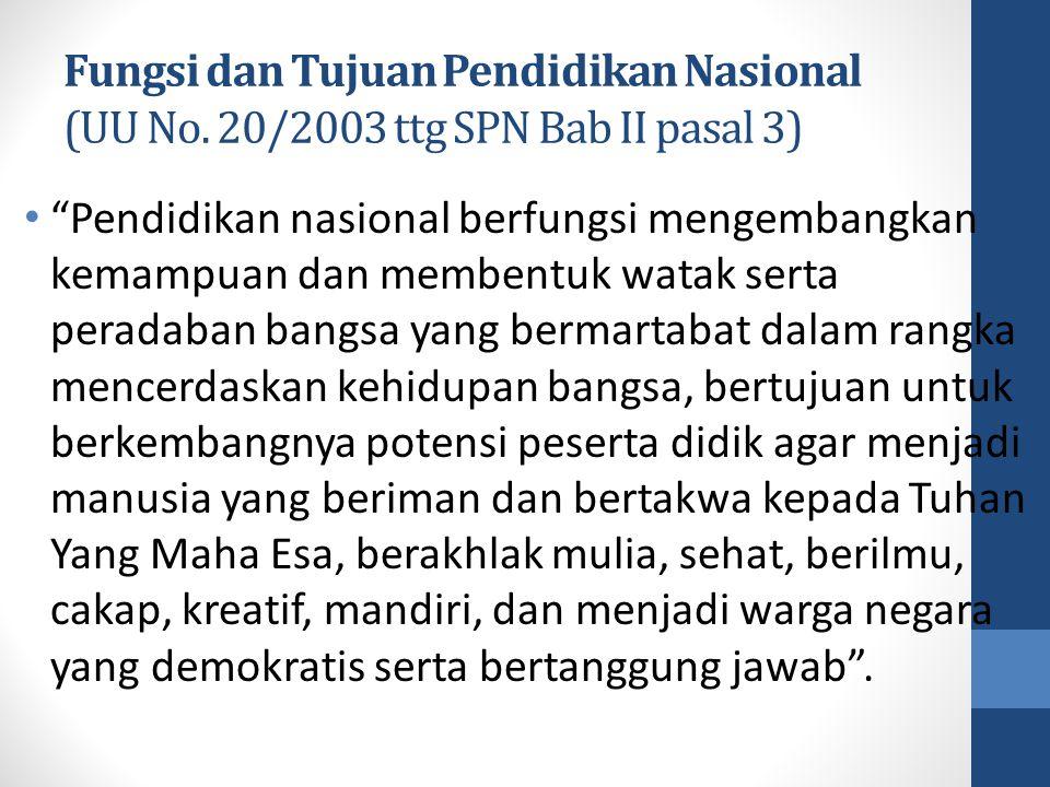 """Fungsi dan Tujuan Pendidikan Nasional (UU No. 20/2003 ttg SPN Bab II pasal 3) """"Pendidikan nasional berfungsi mengembangkan kemampuan dan membentuk wat"""