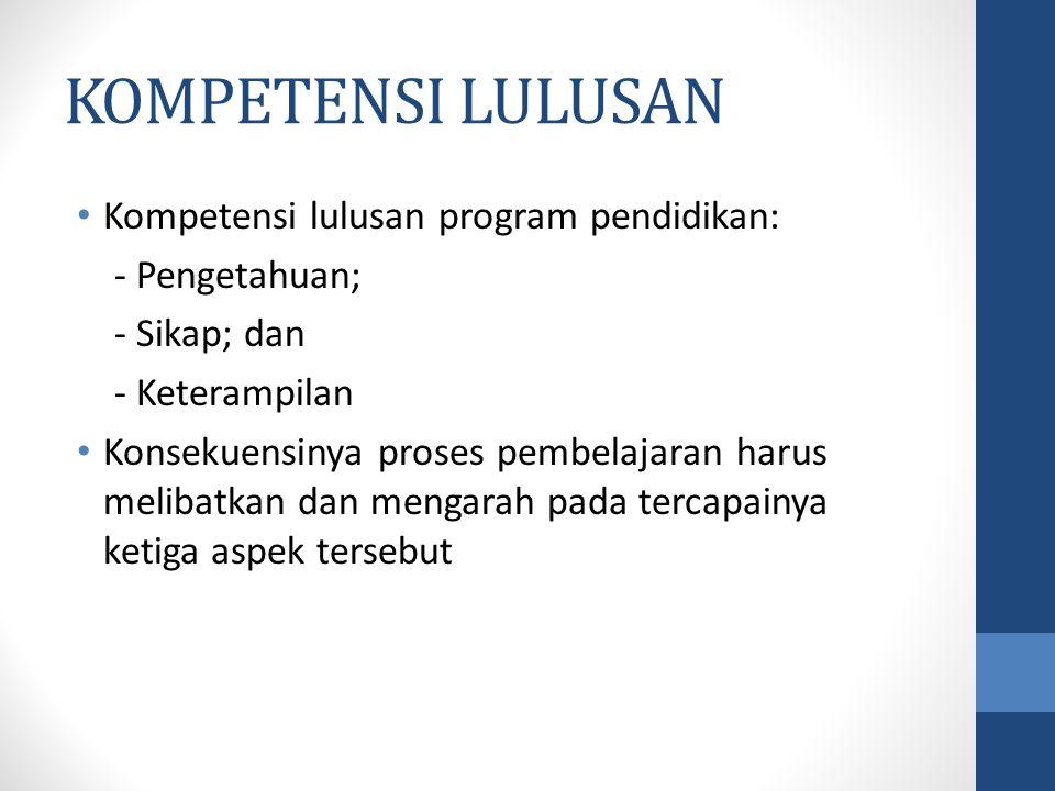 KOMPETENSI LULUSAN Kompetensi lulusan program pendidikan: - Pengetahuan; - Sikap; dan - Keterampilan Konsekuensinya proses pembelajaran harus melibatk
