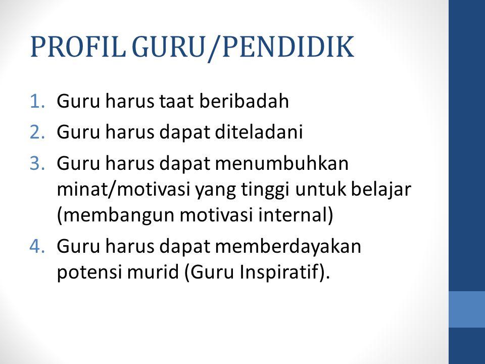 GURU/PENDIDIK Sebagai: 1.Panggilan jiwa 2.Profesi