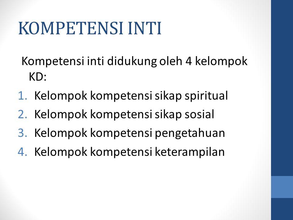 KOMPETENSI INTI Kompetensi inti didukung oleh 4 kelompok KD: 1.Kelompok kompetensi sikap spiritual 2.Kelompok kompetensi sikap sosial 3.Kelompok kompe