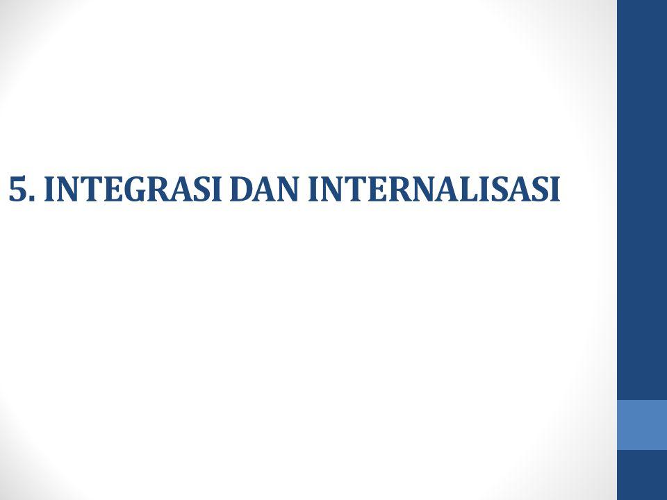 5. INTEGRASI DAN INTERNALISASI