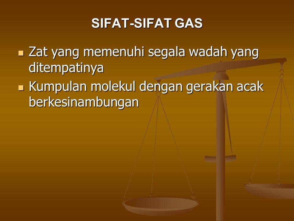 SIFAT-SIFAT GAS Zat yang memenuhi segala wadah yang ditempatinya Zat yang memenuhi segala wadah yang ditempatinya Kumpulan molekul dengan gerakan acak