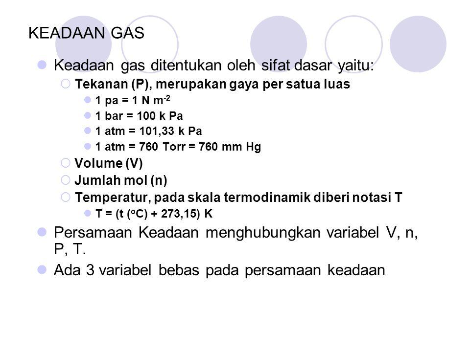 KEADAAN GAS Keadaan gas ditentukan oleh sifat dasar yaitu:  Tekanan (P), merupakan gaya per satua luas 1 pa = 1 N m -2 1 bar = 100 k Pa 1 atm = 101,3