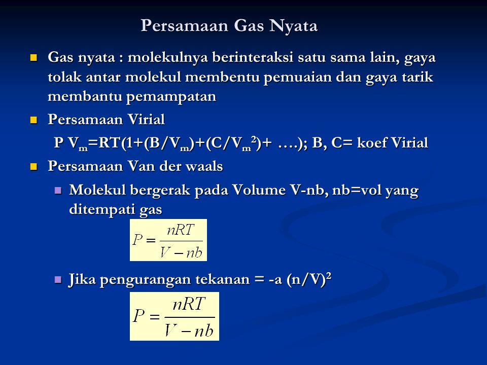 Persamaan Gas Nyata Gas nyata : molekulnya berinteraksi satu sama lain, gaya tolak antar molekul membentu pemuaian dan gaya tarik membantu pemampatan