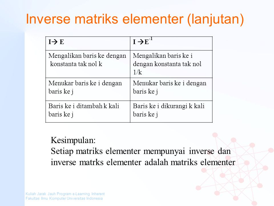 Kuliah Jarak Jauh Program e-Learning Inherent Fakultas Ilmu Komputer Universitas Indonesia Inverse matriks elementer (lanjutan) I  EI  E -1 Mengalik