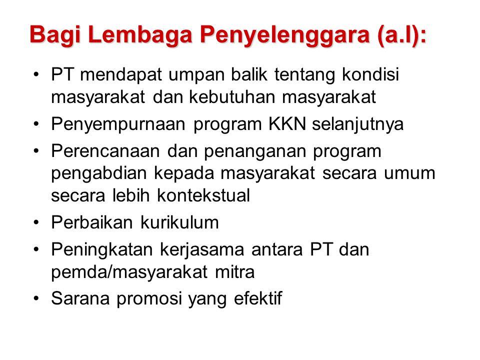 Jenis KKN di UNY 1.