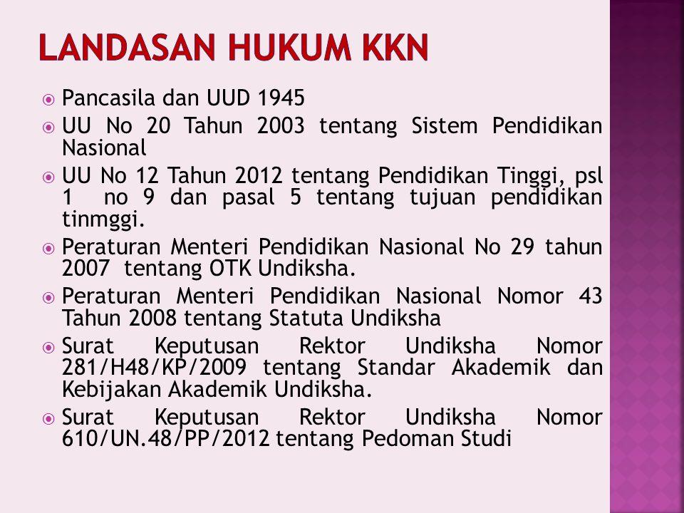  Pancasila dan UUD 1945  UU No 20 Tahun 2003 tentang Sistem Pendidikan Nasional  UU No 12 Tahun 2012 tentang Pendidikan Tinggi, psl 1 no 9 dan pasal 5 tentang tujuan pendidikan tinmggi.