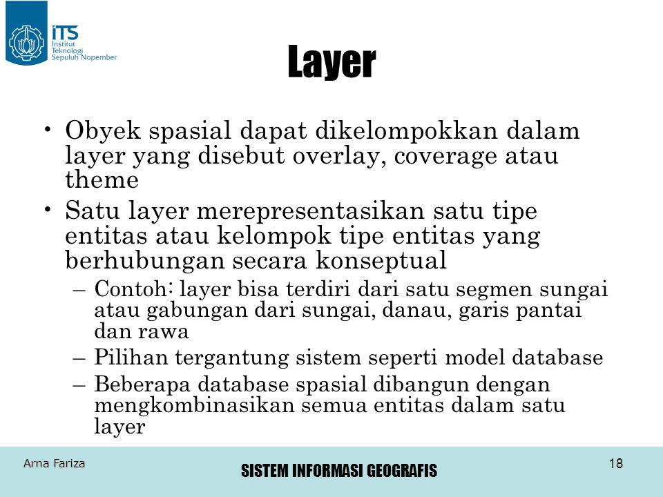 SISTEM INFORMASI GEOGRAFIS Arna Fariza 18 Layer Obyek spasial dapat dikelompokkan dalam layer yang disebut overlay, coverage atau theme Satu layer mer