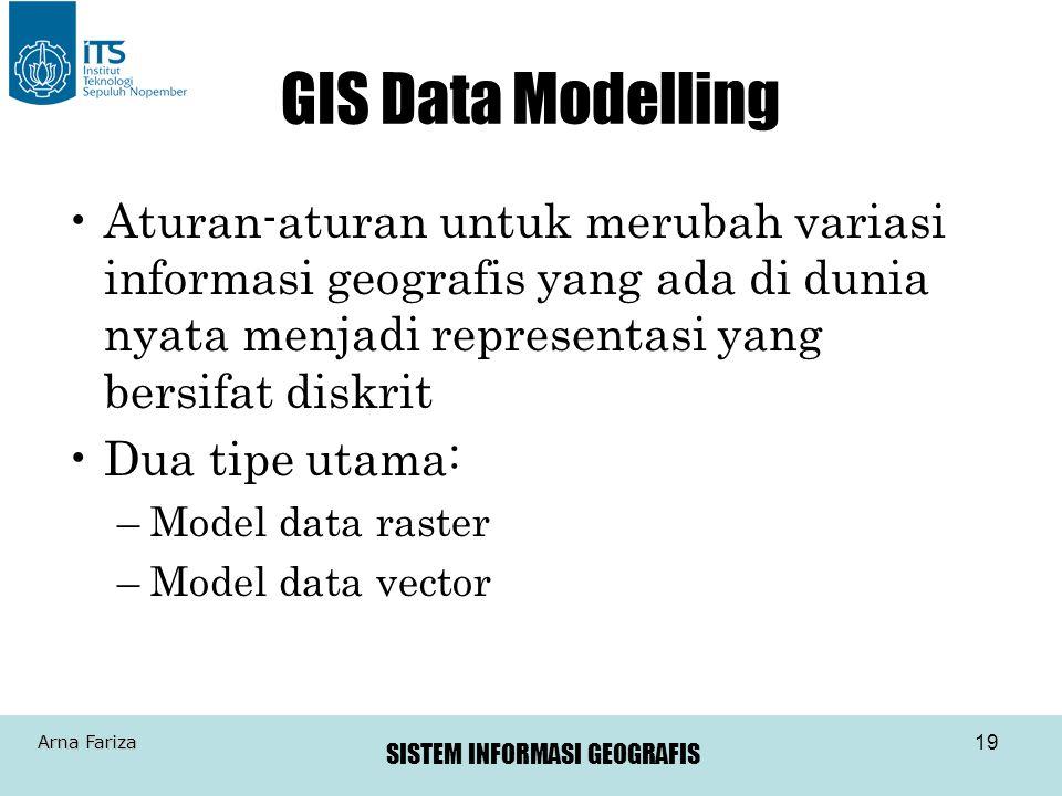 SISTEM INFORMASI GEOGRAFIS Arna Fariza 19 GIS Data Modelling Aturan-aturan untuk merubah variasi informasi geografis yang ada di dunia nyata menjadi r