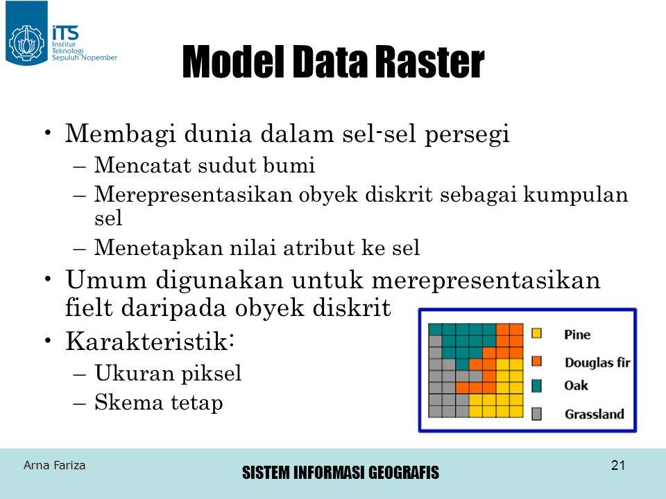 SISTEM INFORMASI GEOGRAFIS Arna Fariza 21 Model Data Raster Membagi dunia dalam sel-sel persegi –Mencatat sudut bumi –Merepresentasikan obyek diskrit