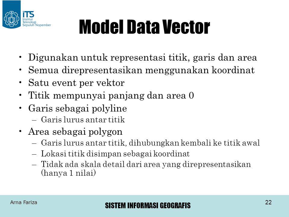 SISTEM INFORMASI GEOGRAFIS Arna Fariza 22 Model Data Vector Digunakan untuk representasi titik, garis dan area Semua direpresentasikan menggunakan koo