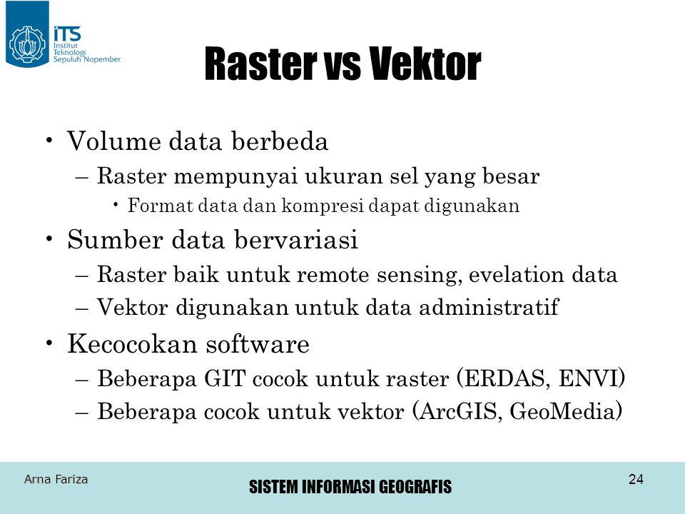 SISTEM INFORMASI GEOGRAFIS Arna Fariza 24 Raster vs Vektor Volume data berbeda –Raster mempunyai ukuran sel yang besar Format data dan kompresi dapat
