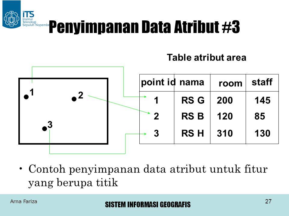 SISTEM INFORMASI GEOGRAFIS Arna Fariza 27 Penyimpanan Data Atribut #3 Contoh penyimpanan data atribut untuk fitur yang berupa titik point idnama room