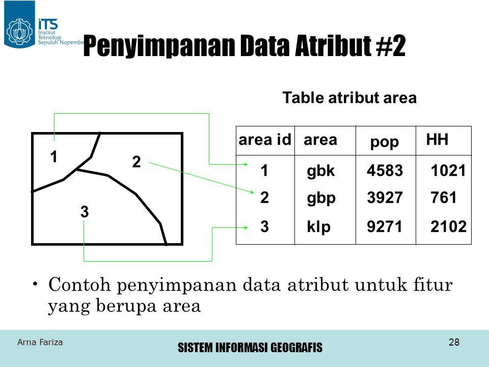 SISTEM INFORMASI GEOGRAFIS Arna Fariza 28 Penyimpanan Data Atribut #2 Contoh penyimpanan data atribut untuk fitur yang berupa area 1 2 3 area idarea p