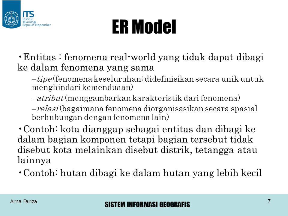 SISTEM INFORMASI GEOGRAFIS Arna Fariza 7 ER Model Entitas : fenomena real-world yang tidak dapat dibagi ke dalam fenomena yang sama –tipe (fenomena ke