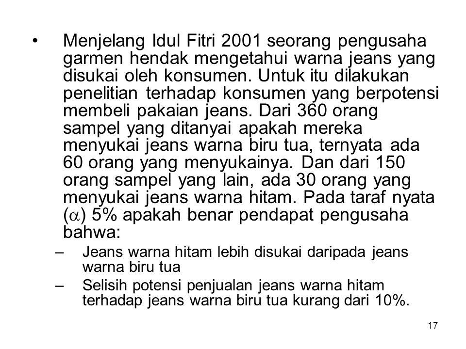 17 Menjelang Idul Fitri 2001 seorang pengusaha garmen hendak mengetahui warna jeans yang disukai oleh konsumen. Untuk itu dilakukan penelitian terhada