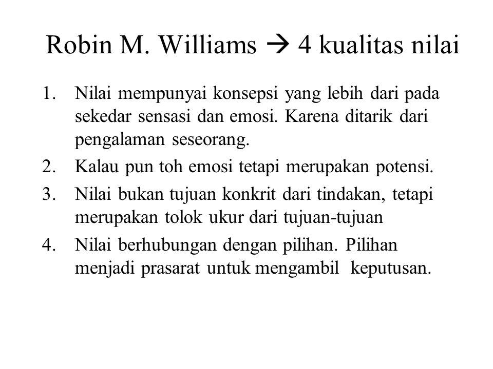 Robin M. Williams  4 kualitas nilai 1.Nilai mempunyai konsepsi yang lebih dari pada sekedar sensasi dan emosi. Karena ditarik dari pengalaman seseora