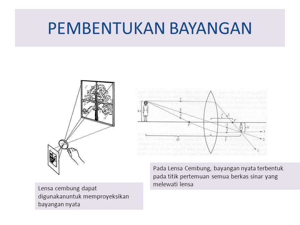 PEMBENTUKAN BAYANGAN Lensa cembung dapat digunakanuntuk memproyeksikan bayangan nyata Pada Lensa Cembung, bayangan nyata terbentuk pada titik pertemuan semua berkas sinar yang melewati lensa