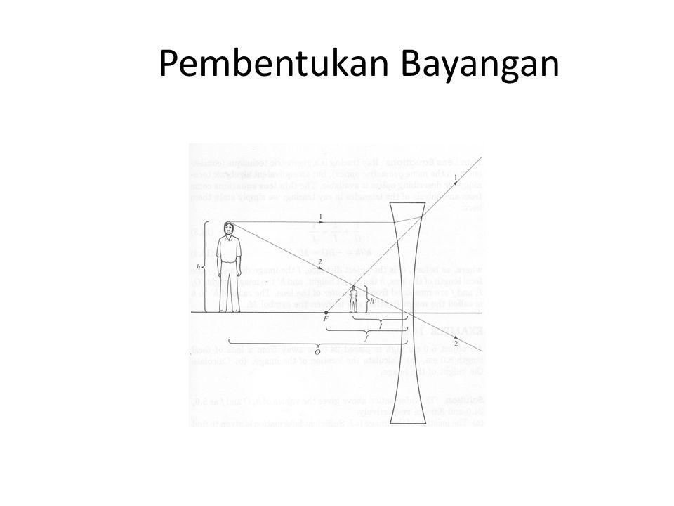 Persamaan Lensa Cekung Lensa cekung memiliki persamaan: = + 1 1 1 f s s' M = | | = s' s h' h Ket: f = fokus s = letak benda s' = letak bayangan M = perbesaran bayangan h = tinggi benda h' = tinggi bayangan f selalu negatif s' positif bayangan nyata s' negatif bayangan maya M < 1 bayangan diperkecil M > 1 bayangan diperbesar M = 1 bayangan sama besar