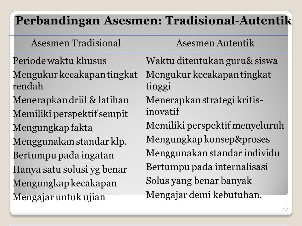 17 Asesmen TradisionalAsesmen Autentik Periode waktu khusus Mengukur kecakapan tingkat rendah Menerapkan driil & latihan Memiliki perspektif sempit Me