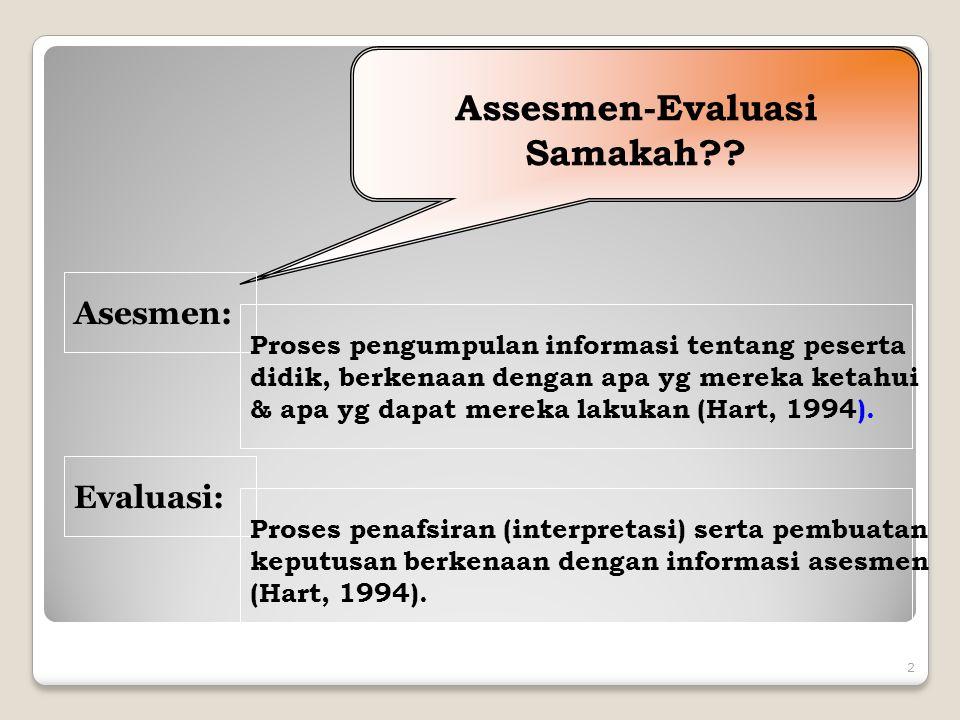 2 Assesmen-Evaluasi Samakah?? Asesmen: Proses pengumpulan informasi tentang peserta didik, berkenaan dengan apa yg mereka ketahui & apa yg dapat merek