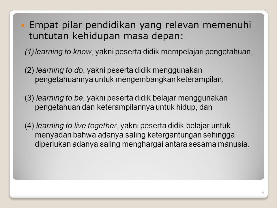 4 Empat pilar pendidikan yang relevan memenuhi tuntutan kehidupan masa depan: (1)learning to know, yakni peserta didik mempelajari pengetahuan, (2) le